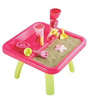 ELC Sand & Water Table Pink | Spotsewa